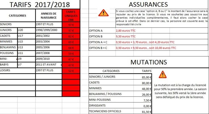 Tarifs licences 2017-2018