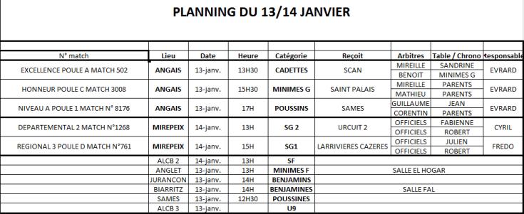 Planning 11-12 janvier